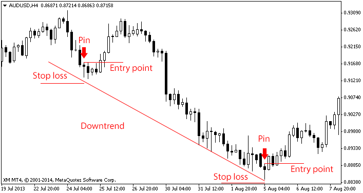 downtrend2