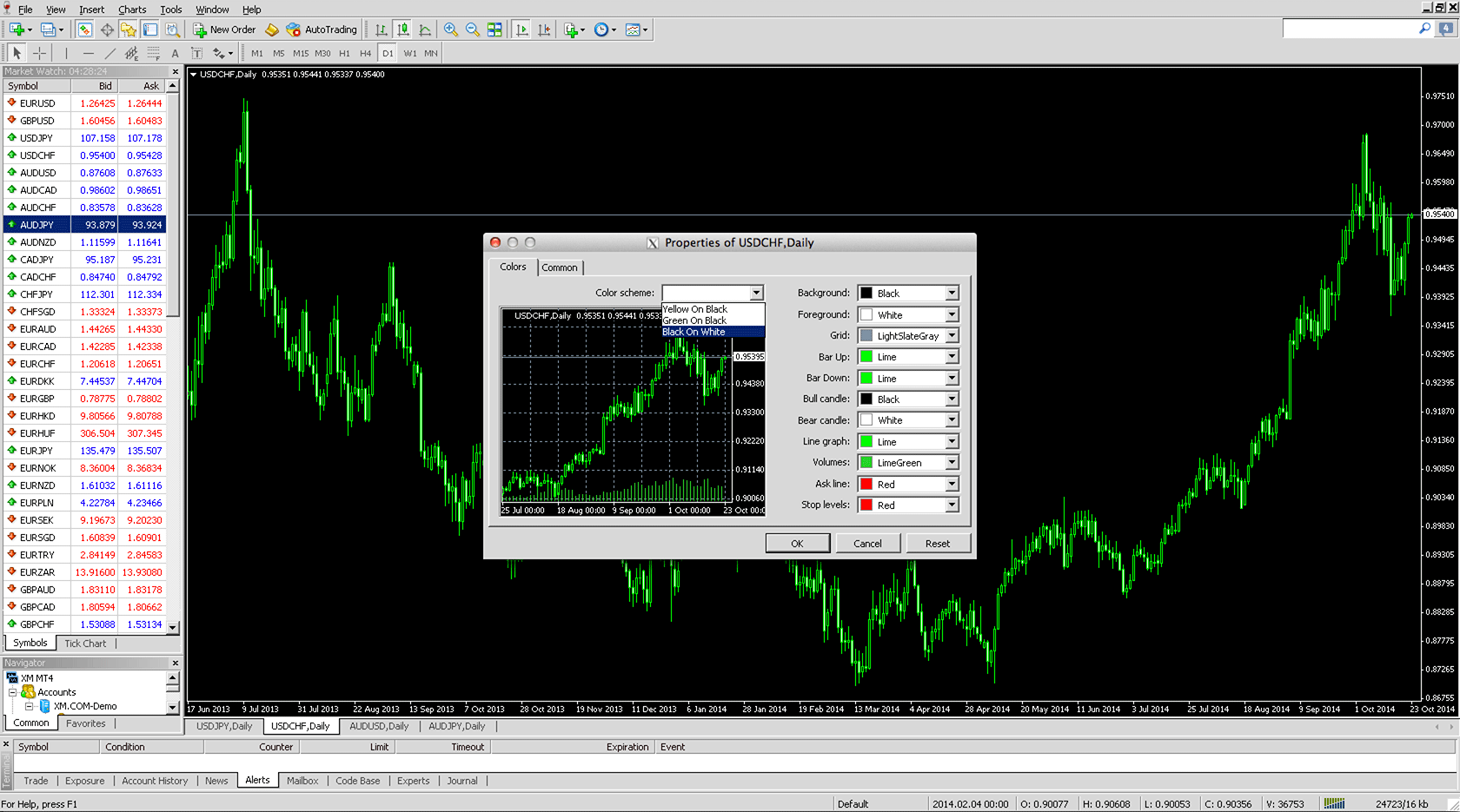 How To Set Up Metatrader 4 (MT4) & Place Orders